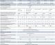 Устройство автоматического ввода резерва NZ7-250S/3 125A, 3р